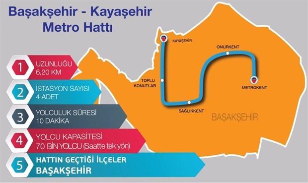 İstanbul'a 5 yeni metro hattı daha