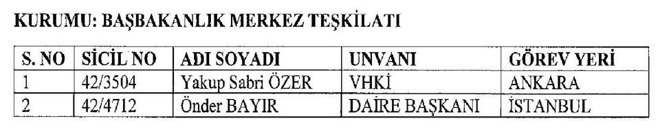 İşte yeni KHK ile göreve iade edilenlerin listesi