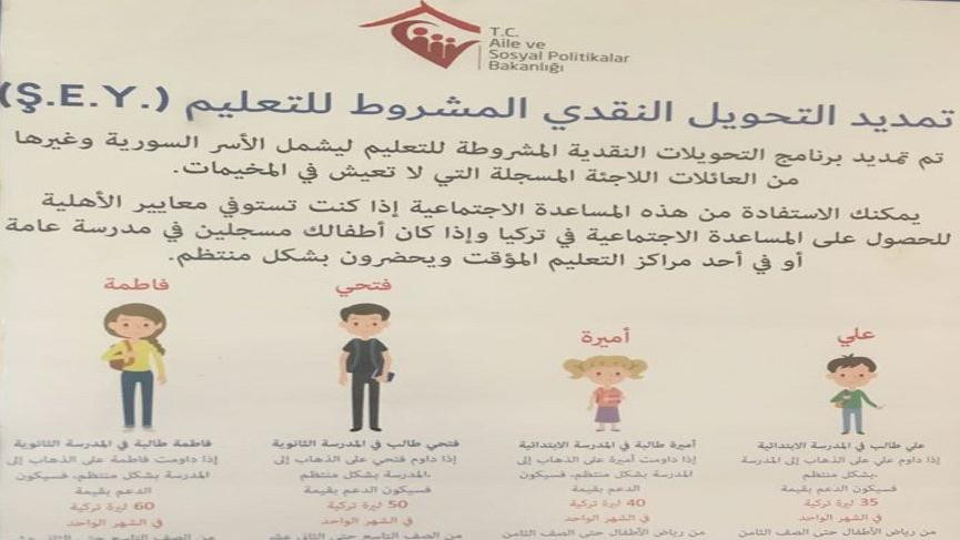 Üsküdar'da devlet dairesinde artık sıra numaları bile Arapça