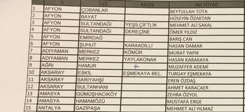İşte CHP'nin belli olan belediye başkan adayları -tam liste
