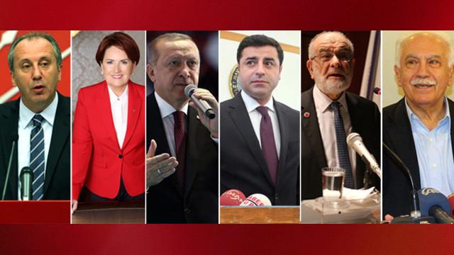 Erdoğan ve İnce son ankette kafa kafaya