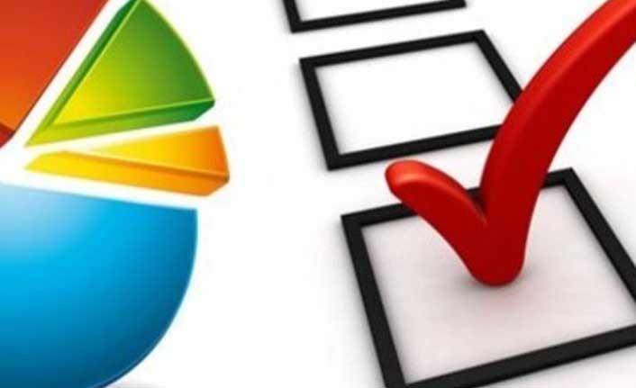 Ada Araştırma son anket sonuçlarını açıkladı