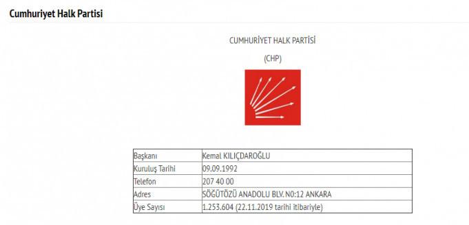 Yargıtay, siyasi partilerin güncel üye sayılarını paylaştı! Büyük değişim...
