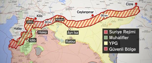 Milli Savunma Bakanlığı'ndan ''güvenli bölge'' açıklaması