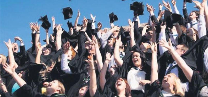 İşte ilk 500'de 2 Türk üniversitesi var