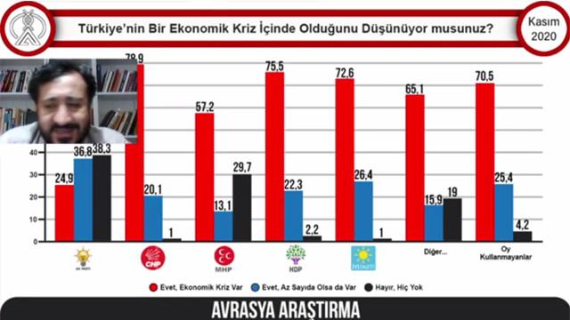 Albayrak'ın istifasına halk ne dedi? İşte anket sonuçları...