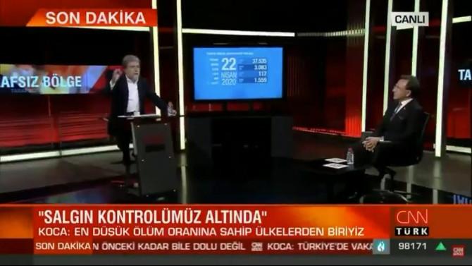 Ahmet Hakan ''valla yüzümüz gülüyor'' dedi tepkiler çığ  gibi büyüdü!