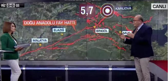 Bingöl depremi Marmara depremini tetikler mi?