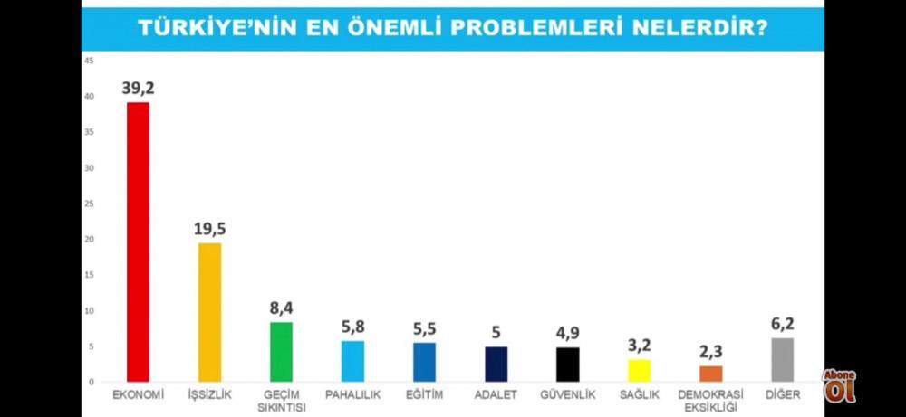 Avrasya Araştırma'nın son seçim anketi sonuçları - Resim: 3