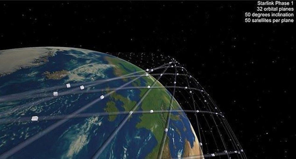 İlk defa kullanıldı! Elon Musk uzaya lazer gönderdi - Resim: 1