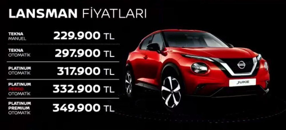 2021 model otomobiller Türkiye'ye ne zaman gelecek ? - Resim: 3