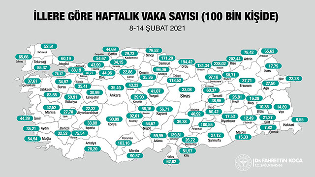 En çok merak edilen veri açıklandı: İşte Türkiye'de il il vaka sayıları!