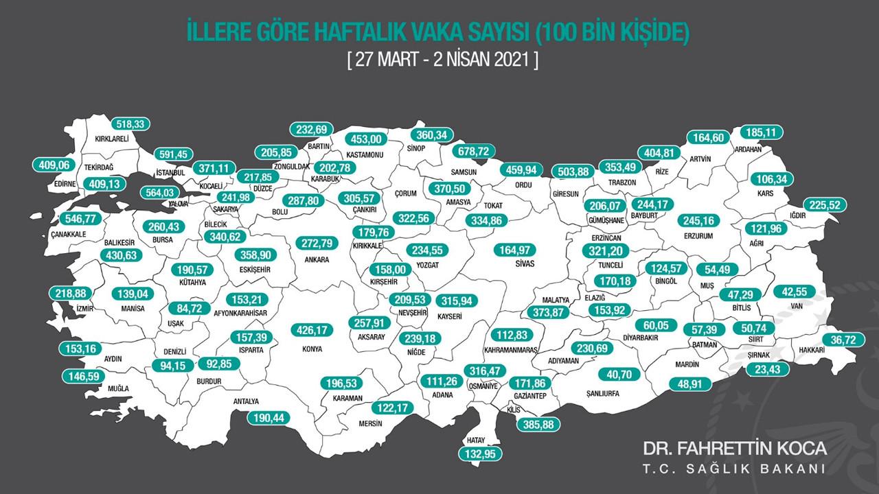 Türkiye'nin illere göre haftalık vaka haritası güncellendi