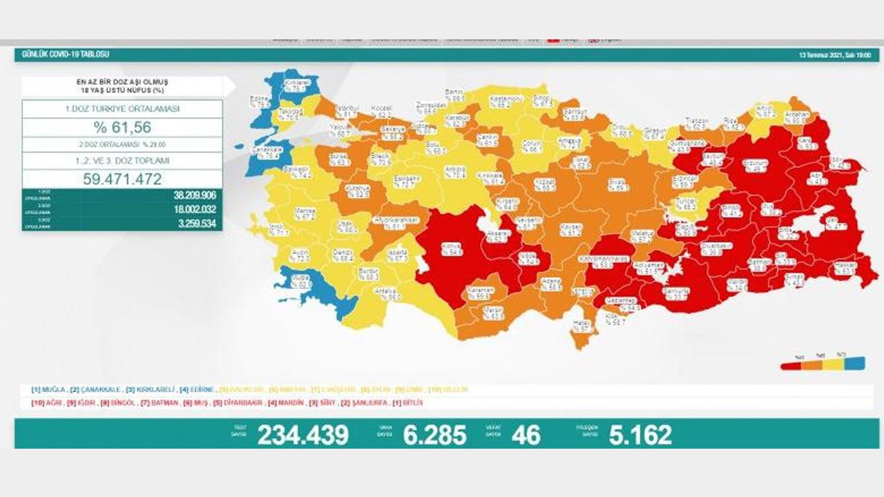 Bakan Koca kritik verileri açıkladı: İşte son 24 saatin koronavirüs tablosu