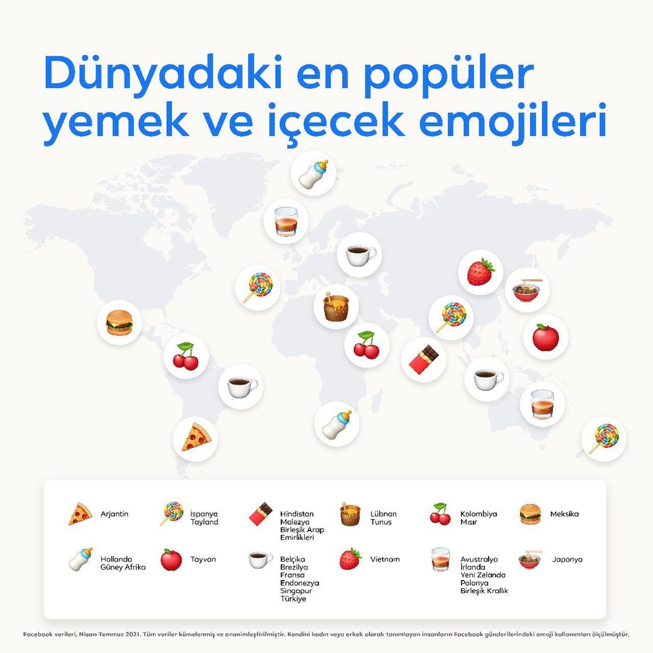 Türkiye'nin favori emojisi belli oldu - Resim: 3