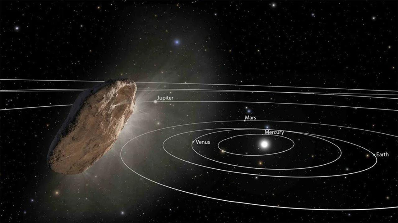 Harvard Üniversitesi uzaylıların varlığını kanıtlayacak - Resim: 3