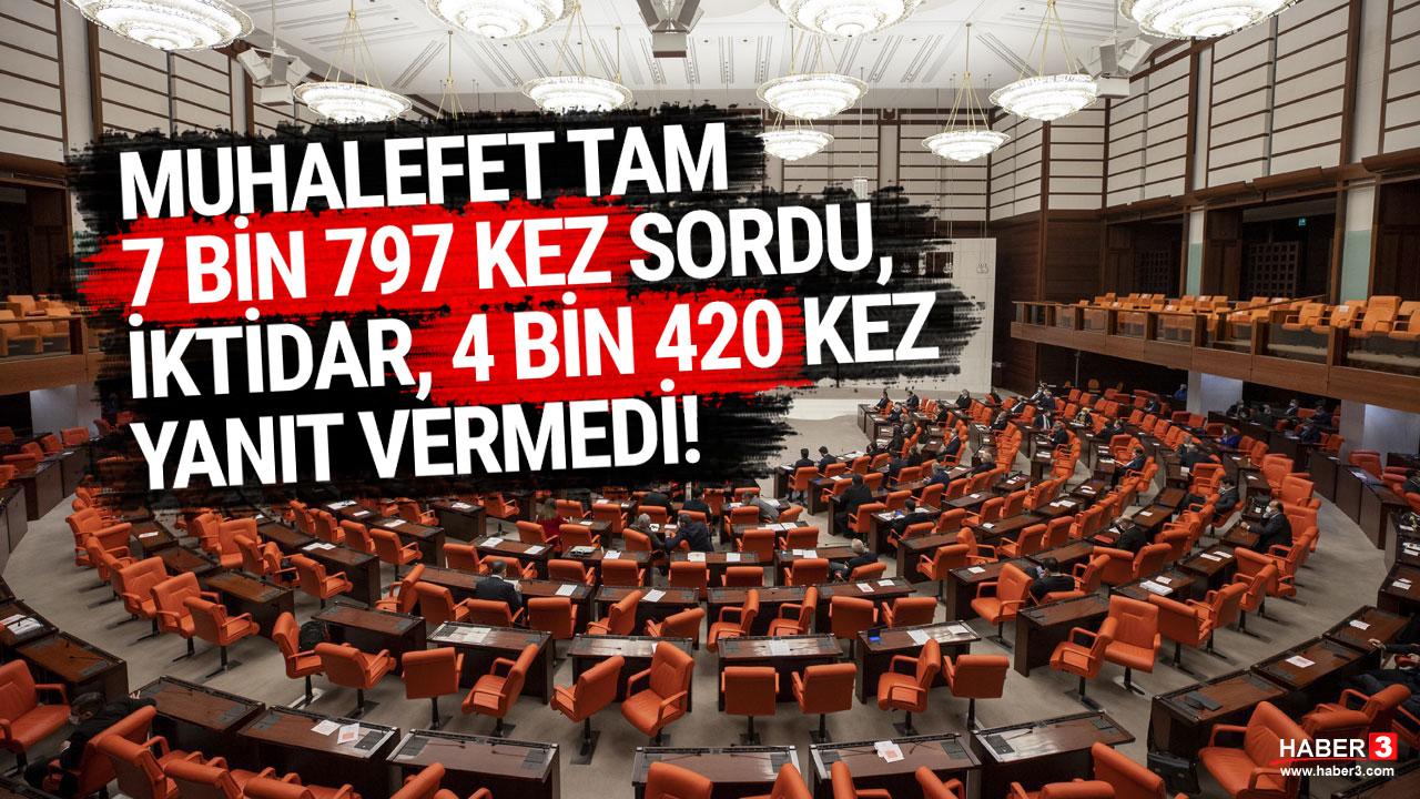 Muhalefet 7 bin 797 kez sordu, AK Parti 4 bin 420 kez cevap vermedi