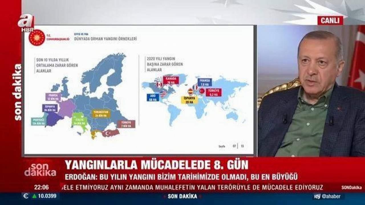 Erdoğan'ın canlı yayında haritalarla yaptığı açıklama tepki çekti