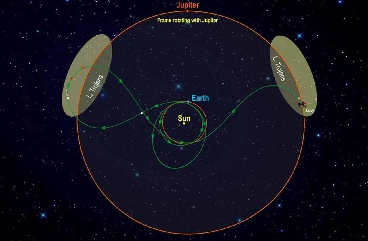 Bilim kurgu gerçek oluyor: Asteroidi uzayda vuracaklar - Resim: 4