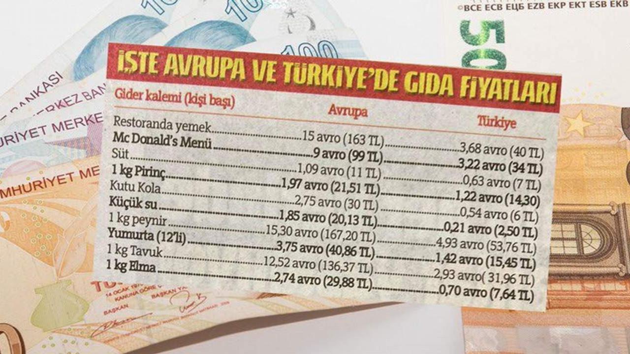 Türkiye bunu da gördü! Euro'yu TL'ye çevirip ''Avrupa'da hayat pahalı'' dediler